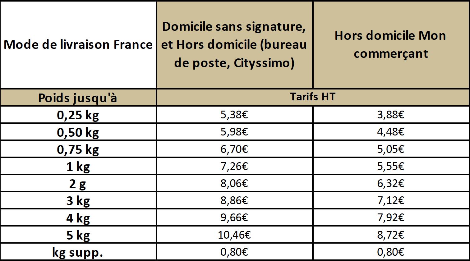 tableau-france-transporteur.png